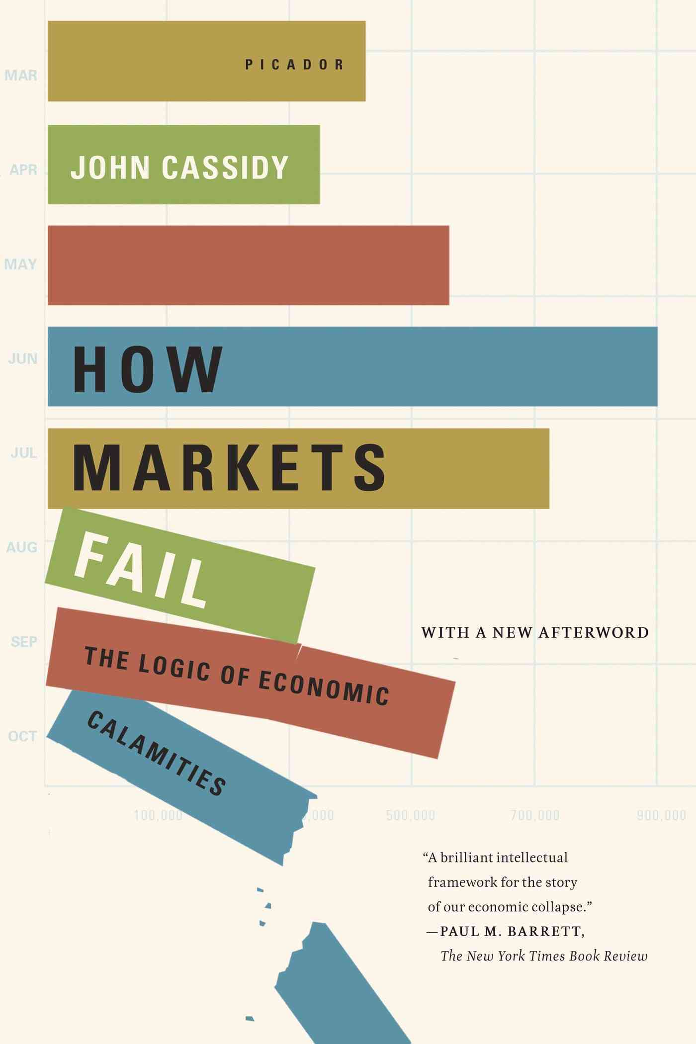 How Markets Fail By Cassidy, John